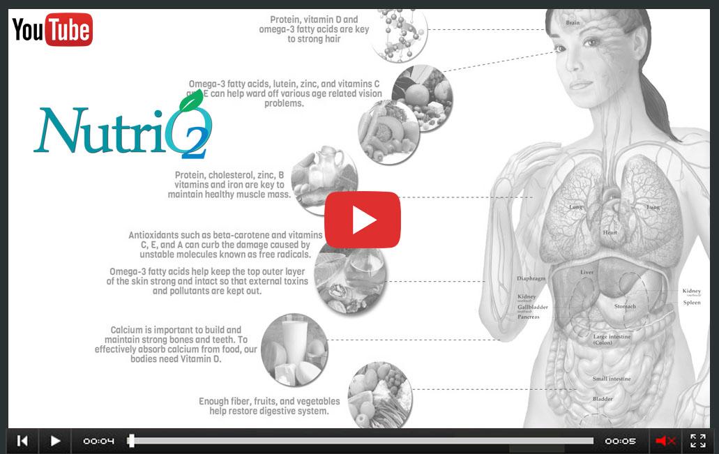 nutrio2 review