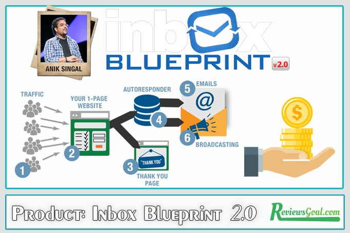 Inbox blueprint 20 review 2018 best bonus discount and case study malvernweather Gallery