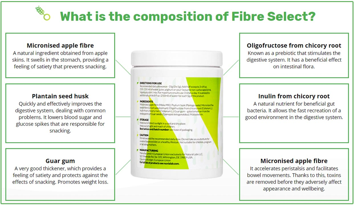 Fibre Select supplement