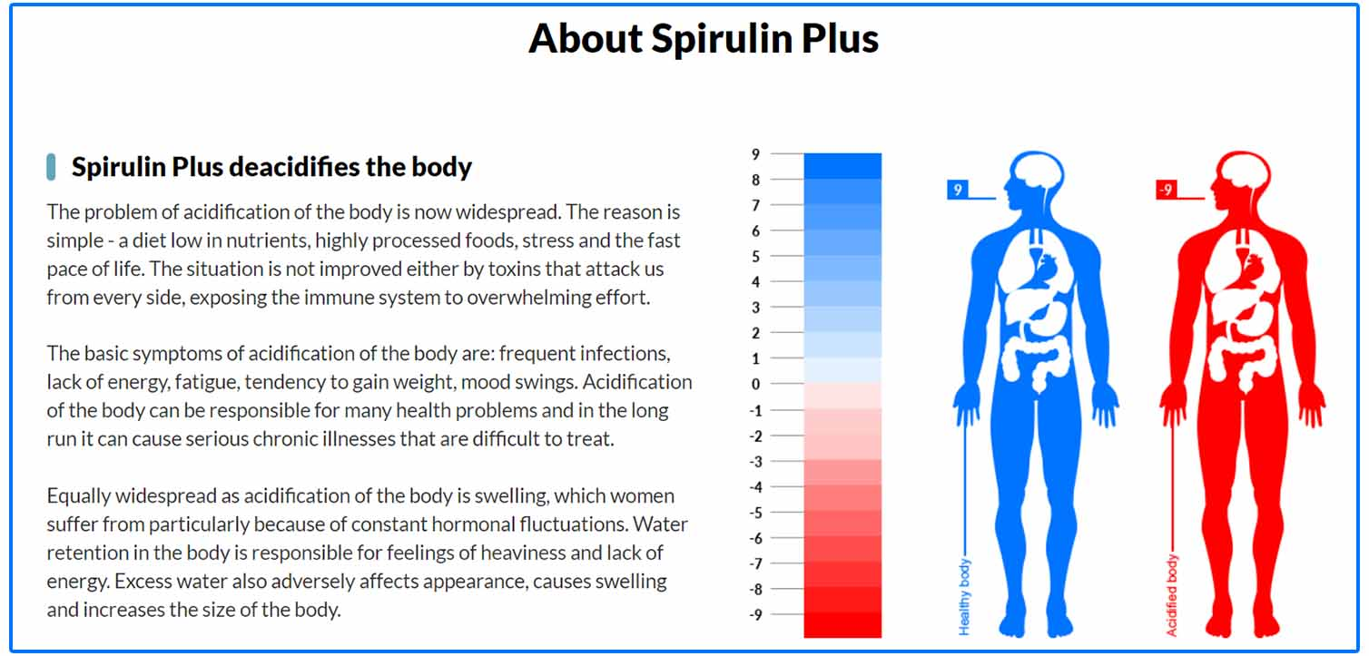 How Spirulin Plus Works