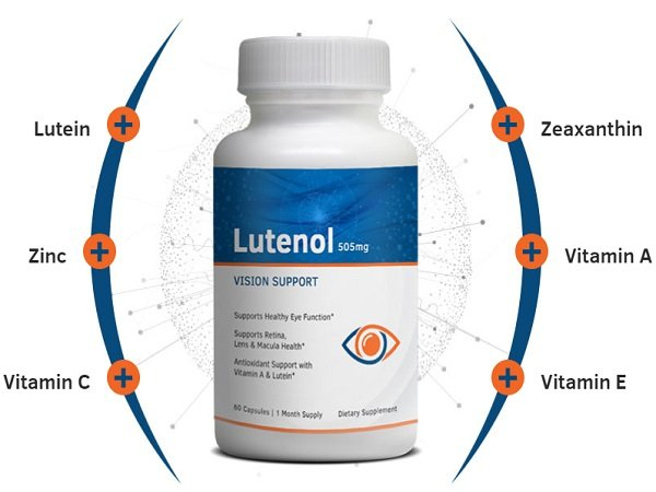 Lutenol Ingredients