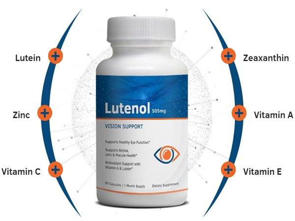 Lutenol Ingredients