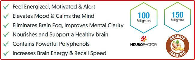 NeuroActiv6 Scam