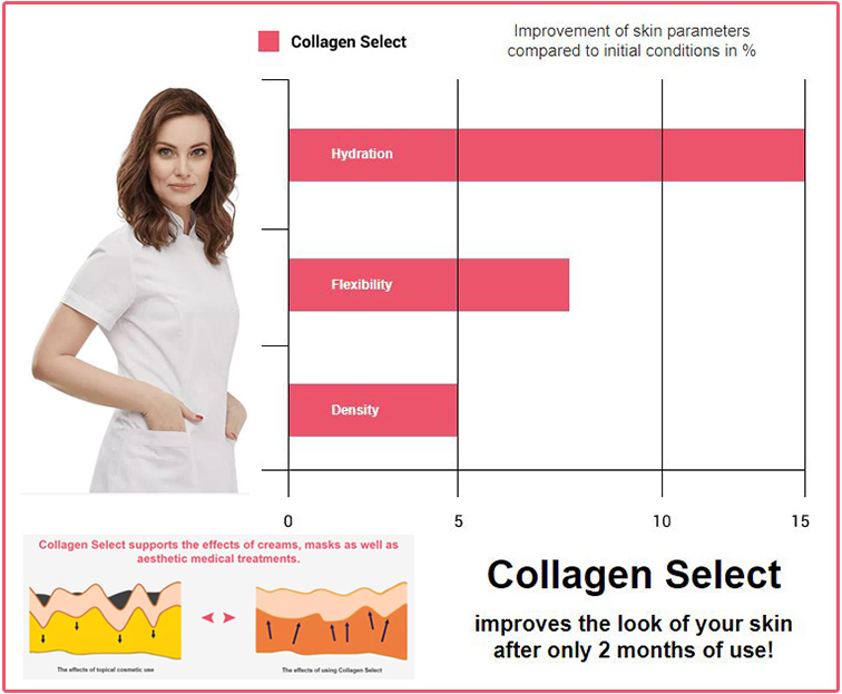 Collagen Select supplement