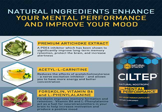 Ciltep ingredients