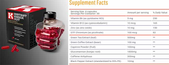 instant knockout supplement