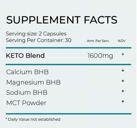 Keto Formula ingredients