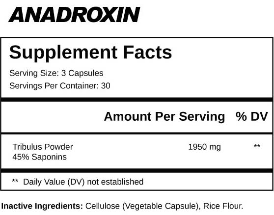 Anadroxin Ingredients