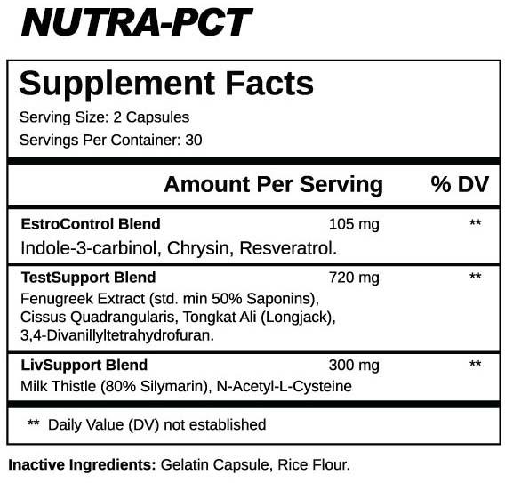 Nutra-PCT Ingredients