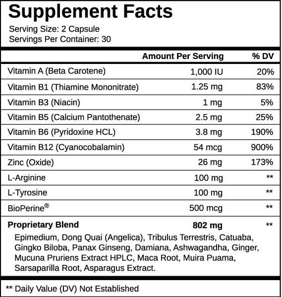 Sutolex Ingredients