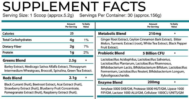 Metabolic Greens Plus Ingredients