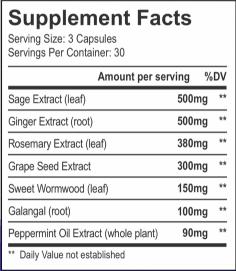TRP Soothe ingredients