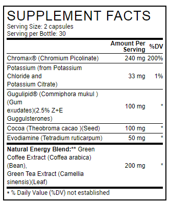 Gynectrol ingredients