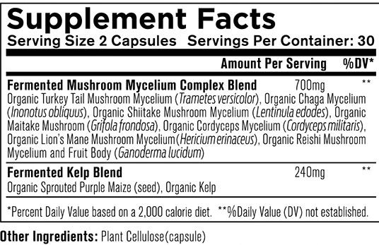 7M Plus Ingredients