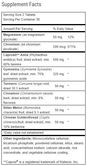 Advanced Blood Sugar Formula Ingredients