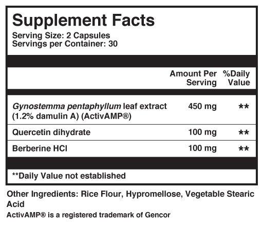 Active-PK ingredients