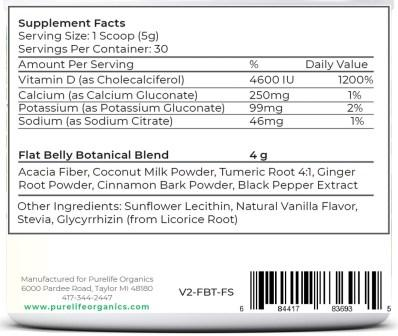 Fat Belly Tea Supplement Facts