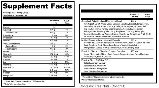 Vitality Burn Supplement Facts