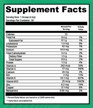 Triple Metabo Greens Supplement Facts