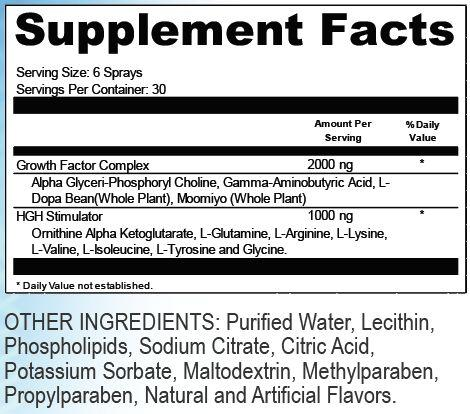 Anabolic Boost Supplement facts