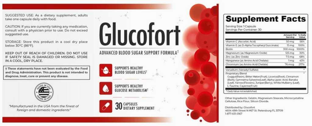 Glucofort Supplement Facts