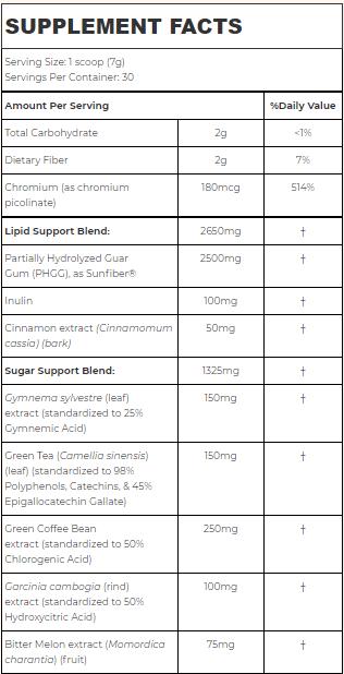 Meta Slim Complete Supplement Facts