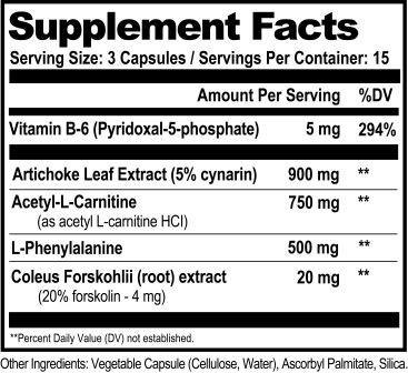 Neurofuel Supplement facts