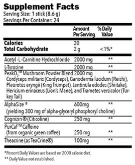 Earthnutri Energy Plus Focus Supplement fact
