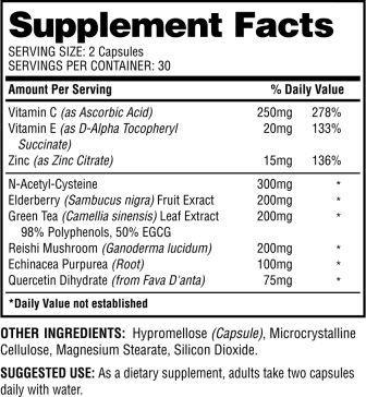 ImmuneSupport Supplement Facts