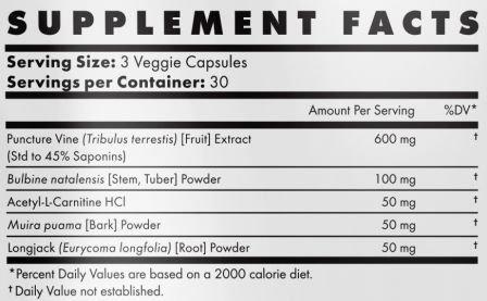 Abulk Ingredients