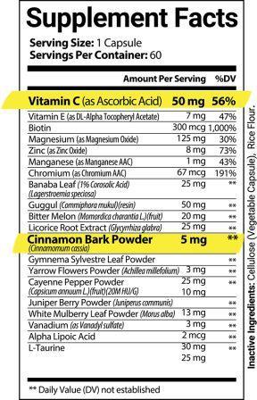 Gluco 20 Ingredients