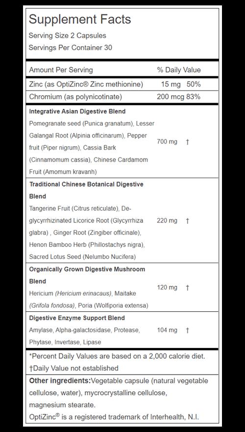 Integrative Digestive Formula Ingredients