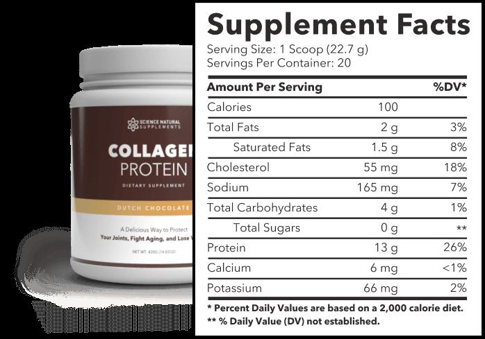Science Natural Supplements Collagen Protein Ingredients