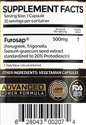 Testodren Ingredients